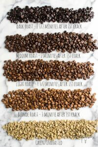 timing-stages-of-roasting-coffee