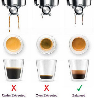 extracting-the right-amount-of-coffee