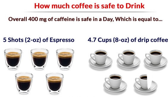 how-much-coffee-is-safe